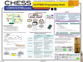 On PTIDES Programming Model
