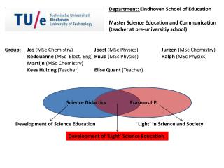 Department :  Eindhoven School of  Education Master Science Education  and  Communication