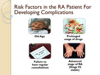 Risk Factors in the  RA Patient For Developing Complications