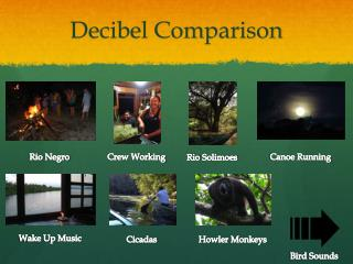 Decibel Comparison
