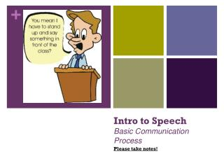 Intro to Speech Basic Communication Process