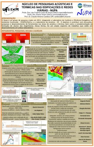 Impacto sonoro do aeroporto Santos Dumont/RJ: análise e medidas de controle.