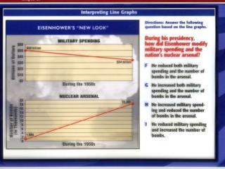 Eisenhower's Policies