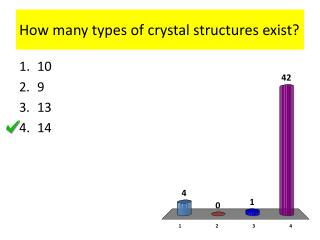 How many types of crystal structures exist?