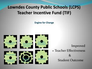 Lowndes County Public Schools (LCPS) Teacher Incentive Fund (TIF) Engine for Change
