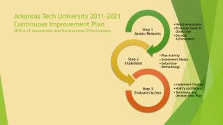 Continuous Improvement Plan