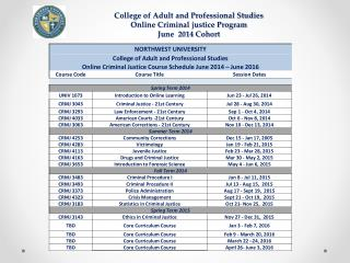 College  of Adult and Professional Studies Online Criminal justice Program June   2014 Cohort