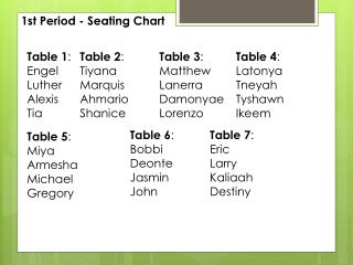 1st Period - Seating Chart