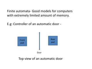 Finite automata- Good models for computers  with extremely limited amount of memory.