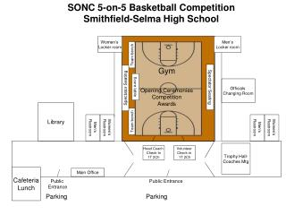 SONC 5-on-5  Basketball  Competition Smithfield-Selma High School