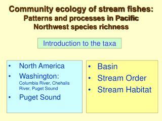 Community ecology of stream fishes: