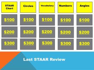 STAAR Chart