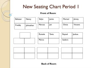 New Seating Chart Period 1
