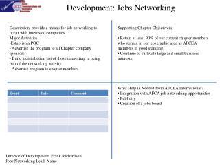 Development: Jobs Networking