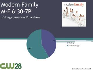 Modern Family M-F 6:30-7P