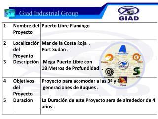 Flmingo Maritime Co. Projects (Mr. Osama ) esp