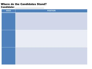 Where do the Candidates Stand? Candidate: _________________________