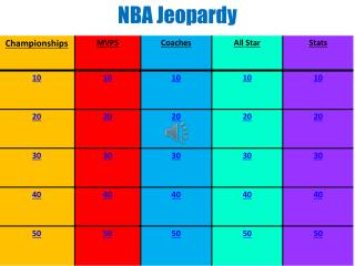 NBA Jeopardy