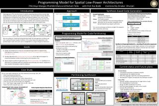 Programming Model for Spatial Low-Power Architectures