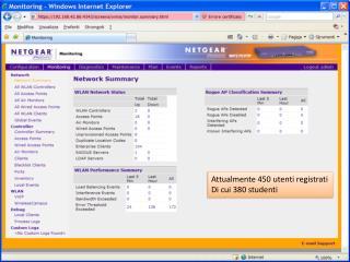Attualmente 450 utenti registrati Di cui 380 studenti