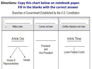 Directions: Copy  this chart below on notebook paper.