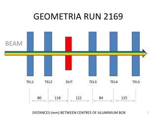 GEOMETRIA RUN 2169