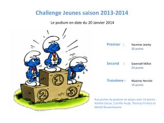 Challenge  Jeunes  saison 2013-2014