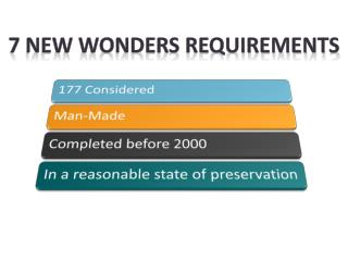 7 new wonders Requirements