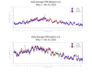 Daily Average TPW Western U.S. May 1 – Dec 31, 2012