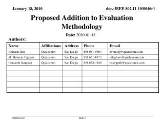 Proposed Addition to Evaluation Methodology
