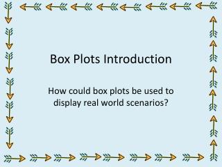 Box Plots Introduction