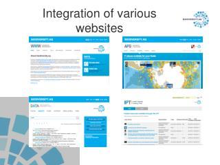 Integration of various websites
