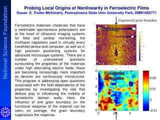 Probing Local Origins of Nonlinearity in Ferroelectric Films