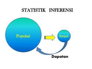 STATISTIK   INFERENSI