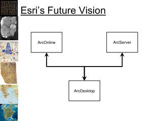 Esri's Future Vision