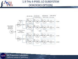 1.9  THz 4-PIXEL  LO SUBSYSTEM  (X3X2X3X3 OPTION)