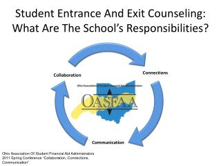Student Entrance And Exit Counseling: What Are The School s Responsibilities