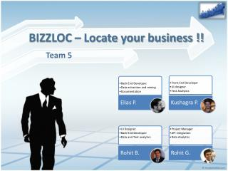 BIZZLOC –  Locate your  business !!