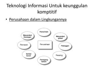 Teknologi Informasi Untuk keunggulan komptitif