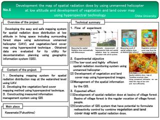 Development the map of spatial radiation dose by using unmanned helicopter
