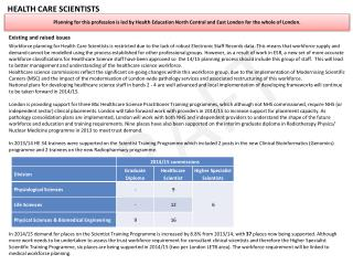 HEALTH CARE SCIENTISTS