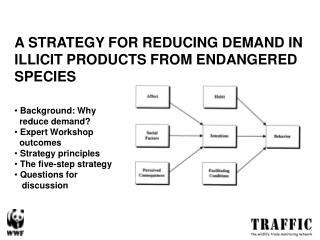 A STRATEGY  FOR  REDUCING DEMAND IN ILLICIT PRODUCTS FROM ENDANGERED SPECIES Background: Why