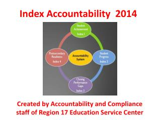 Index Accountability  2014