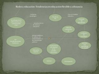 Redes y educación: Tendencias en educación flexible y a distancia