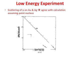 Low Energy Experiment