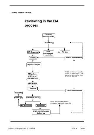 UNEP Training Resource Manual