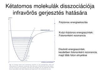 K tatomos molekul k disszoci ci ja infrav r s gerjeszt s hat s ra