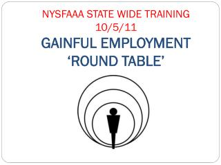 NYSFAAA STATE WIDE TRAINING 10/5/11 GAINFUL EMPLOYMENT  'ROUND TABLE'