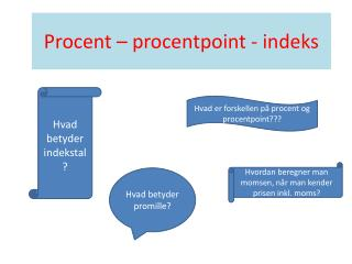 Procent – procentpoint - indeks
