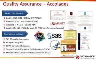 Quality Assurance – Accolades